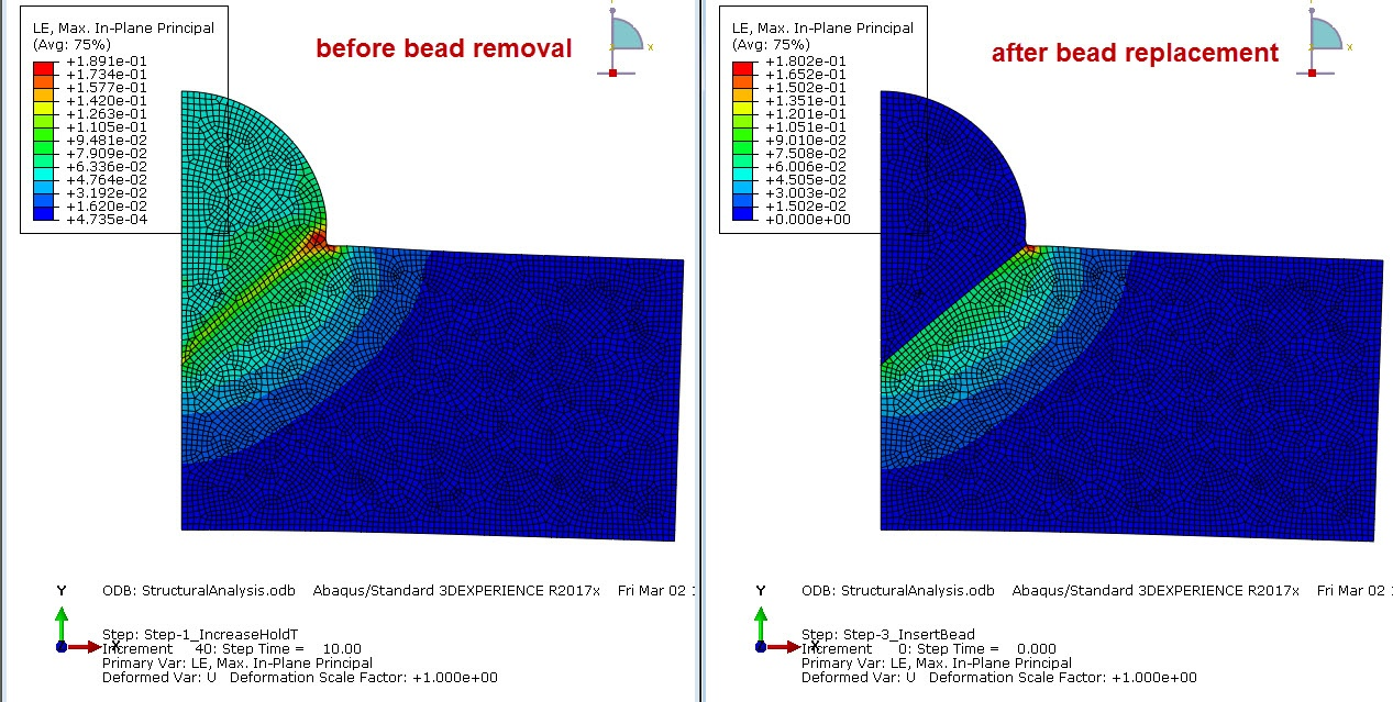 Abaqus welding strain Before & After Bead Removal