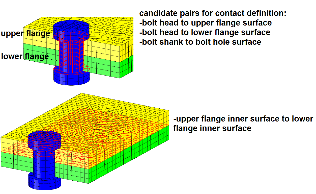 Figure4_candidate_contact_pairs
