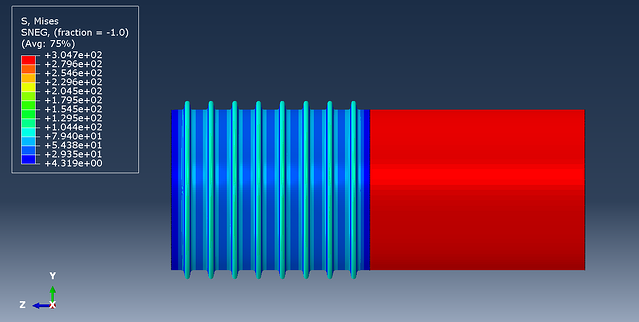 Abaqus Pipe and Joint stresses static