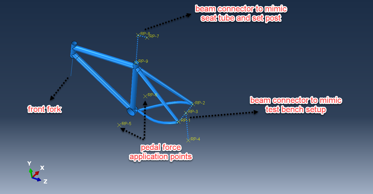 Figure 2( geometry and modelling features)