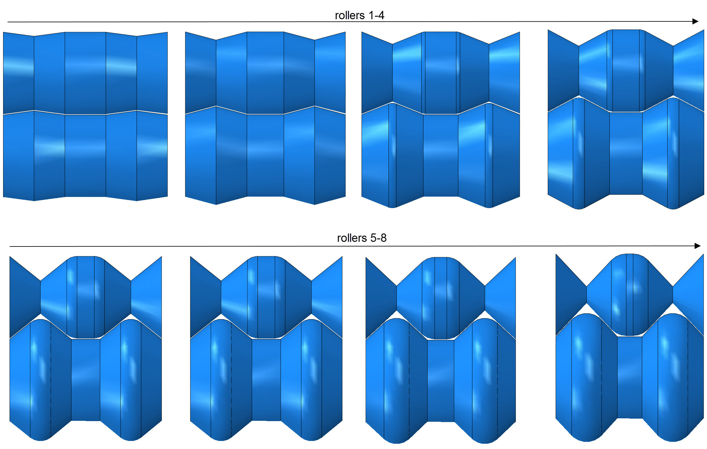 rollers for roll forming process in Abaqus