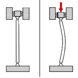 Isight tutorial buckling optimization of column