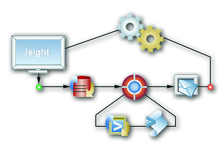 Isight software diagram