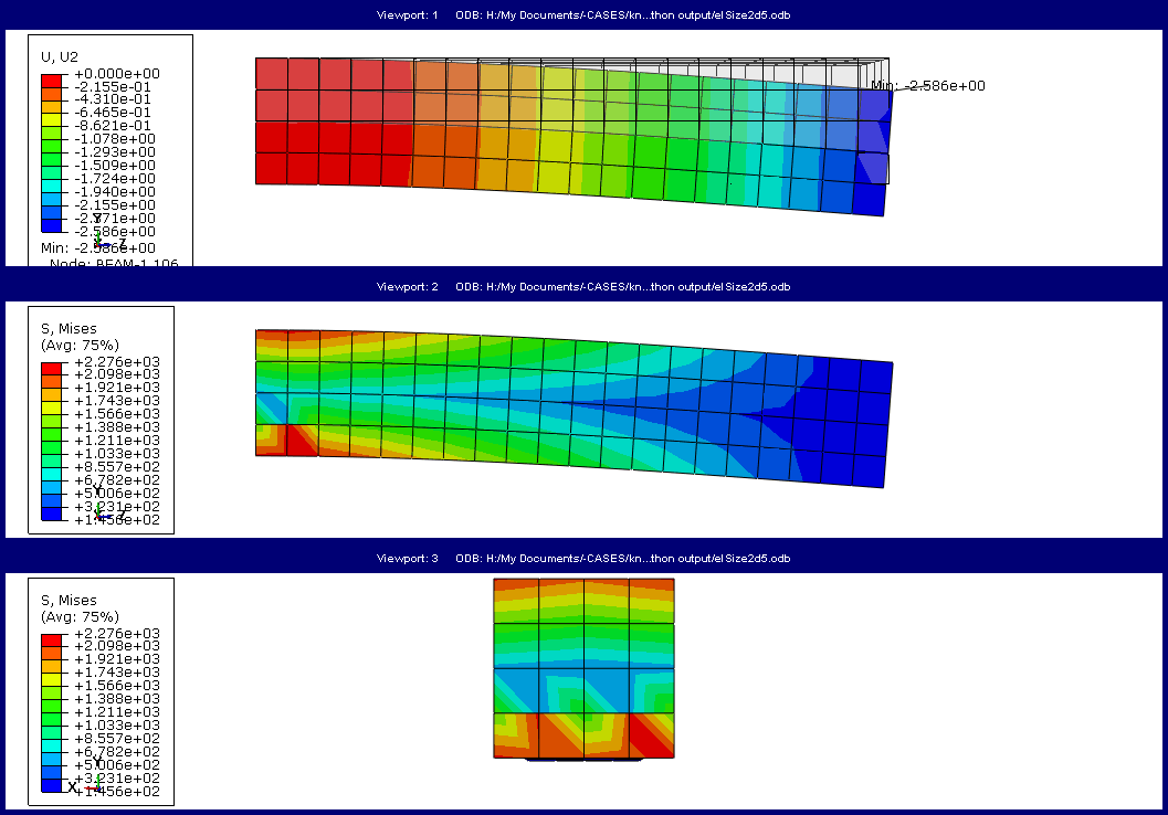 Automate boring postprocessing in Abaqus using python scripting